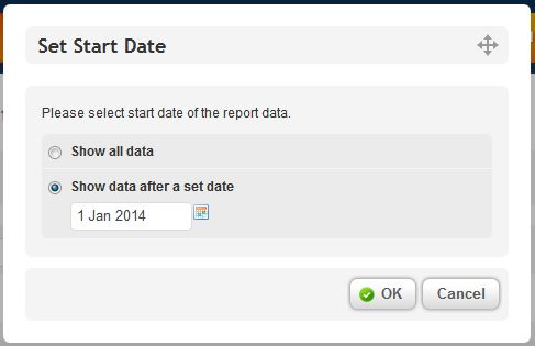 Report start date